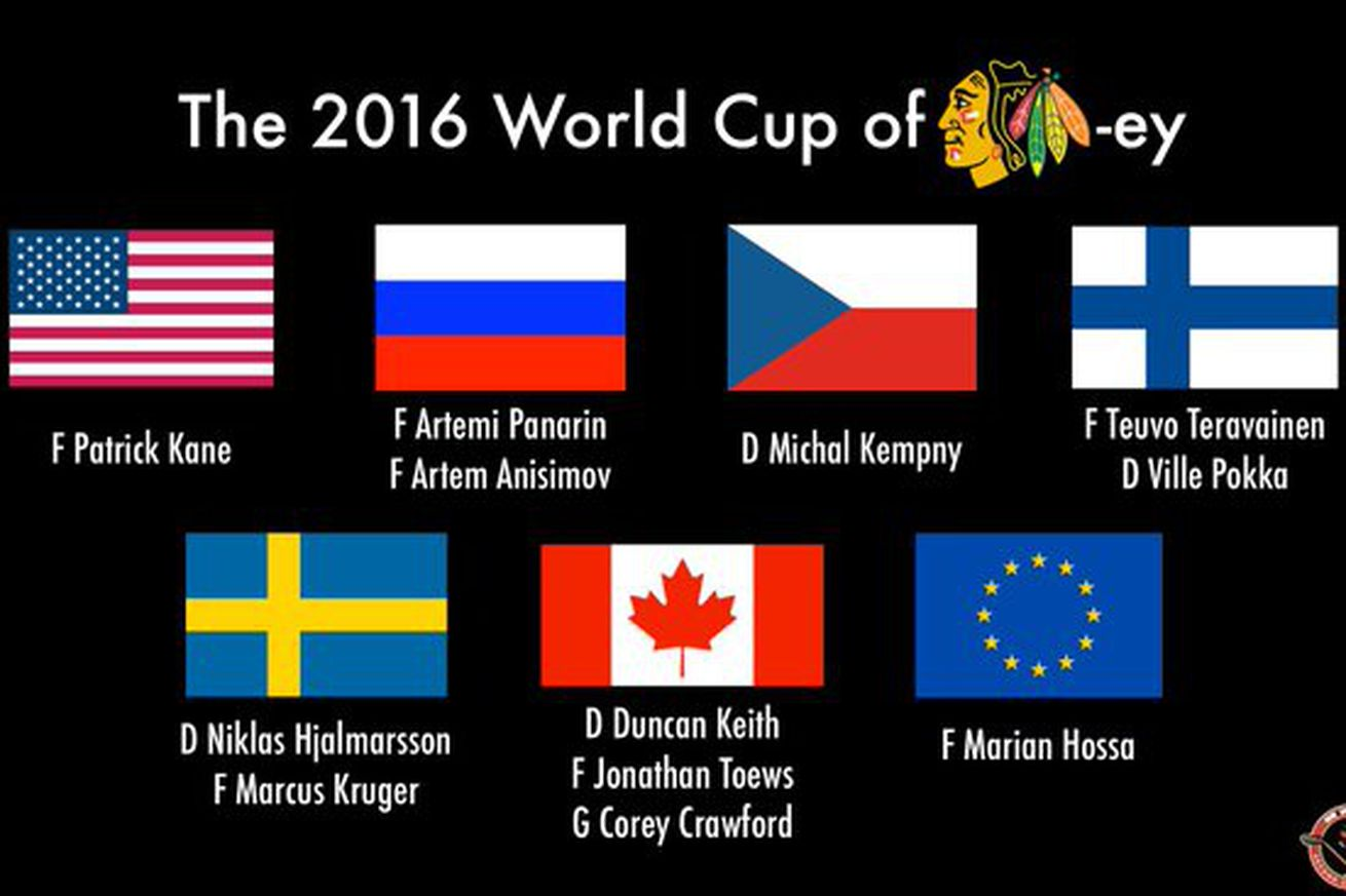 Image result for blackhawks world cup of hockey