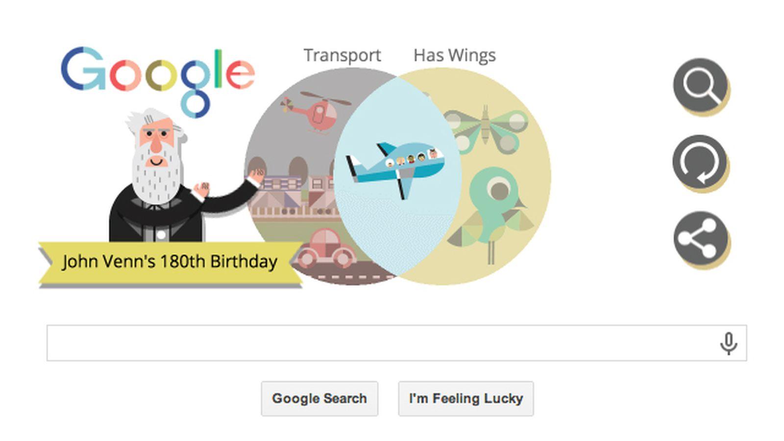 Google U0026 39 S Venn Diagram Doodle Makes Correlation Cute
