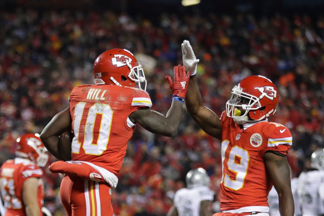 Are the Kansas City Chiefs in win-now mode?