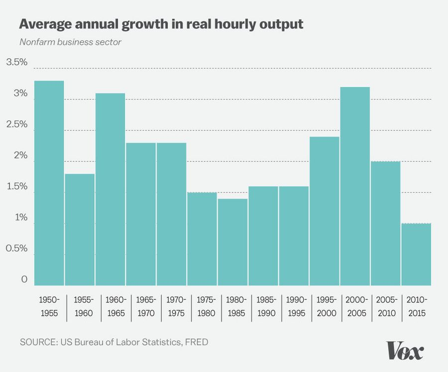 Will the U.S. economy get better if no one is buying products/services that are made in America?