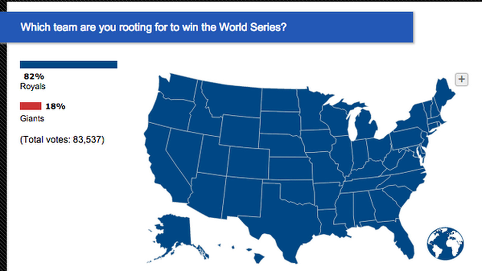 Almost Everybody Wants The Royals To Win The World Series