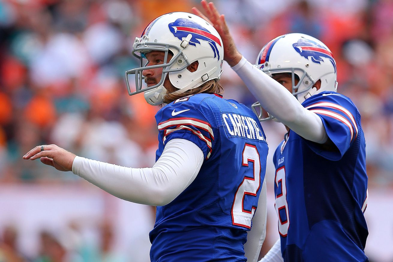 NFL free agency 2014: Dan Carpenter re-signs with Buffalo Bills ...