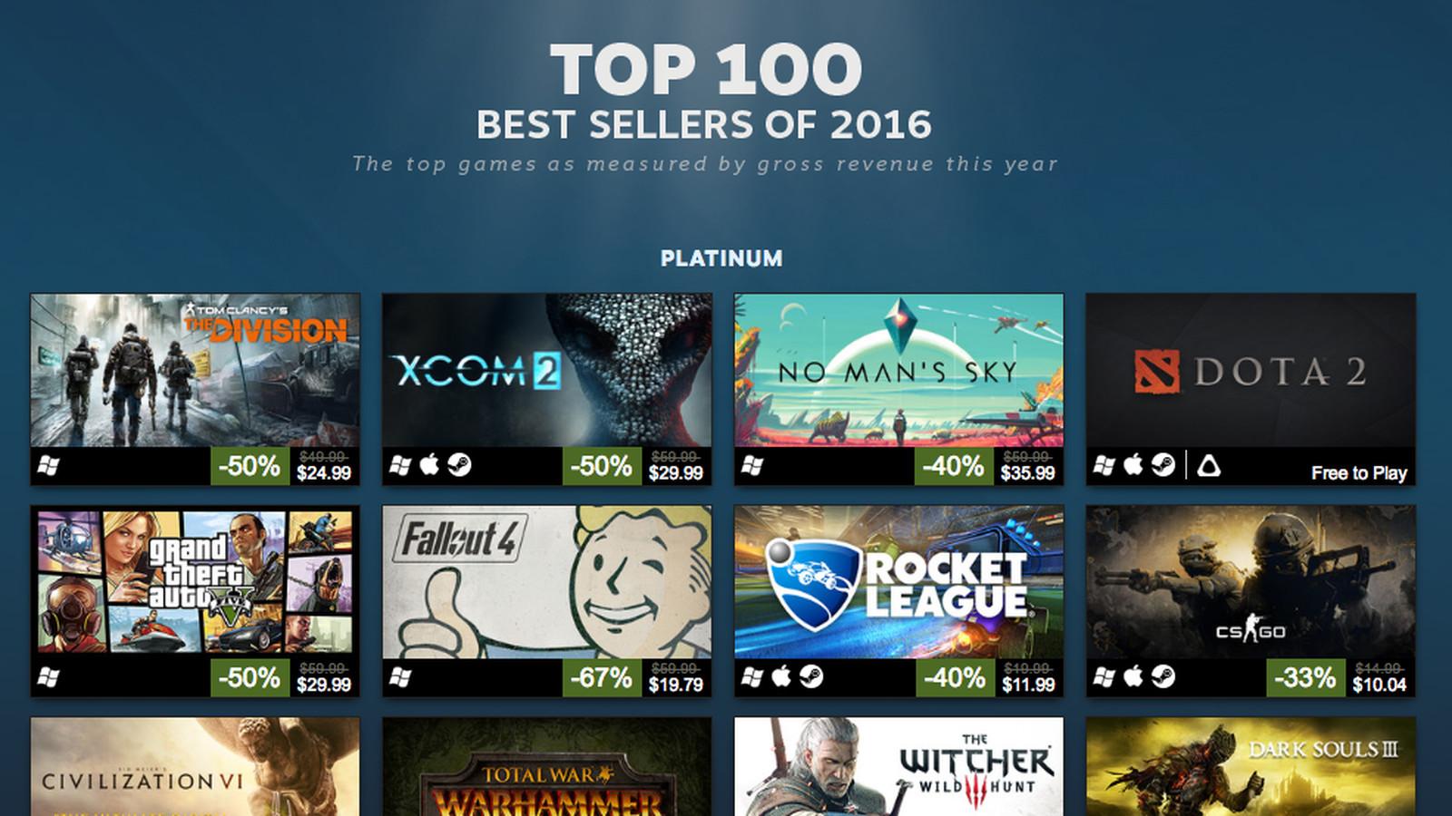 steam global top sellers