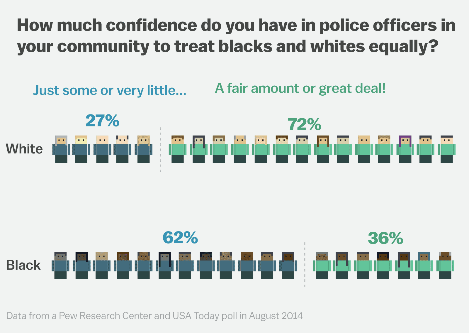 we can t fix policing out talking about race this cartoon these feelings are important because in order for police to do their job a community has to comply them and they will only willingly comply if they