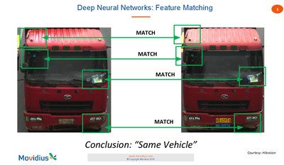 hikvision deep learning