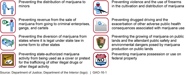 How to find sources arugmentative Essay on marijuana legalization?
