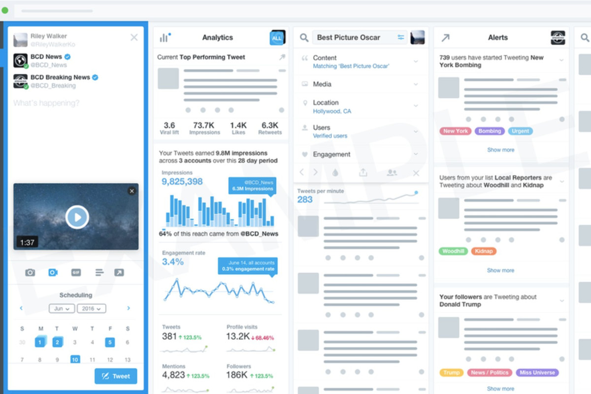 Twitter explores interest in paid version of TweetDeck with more analytics