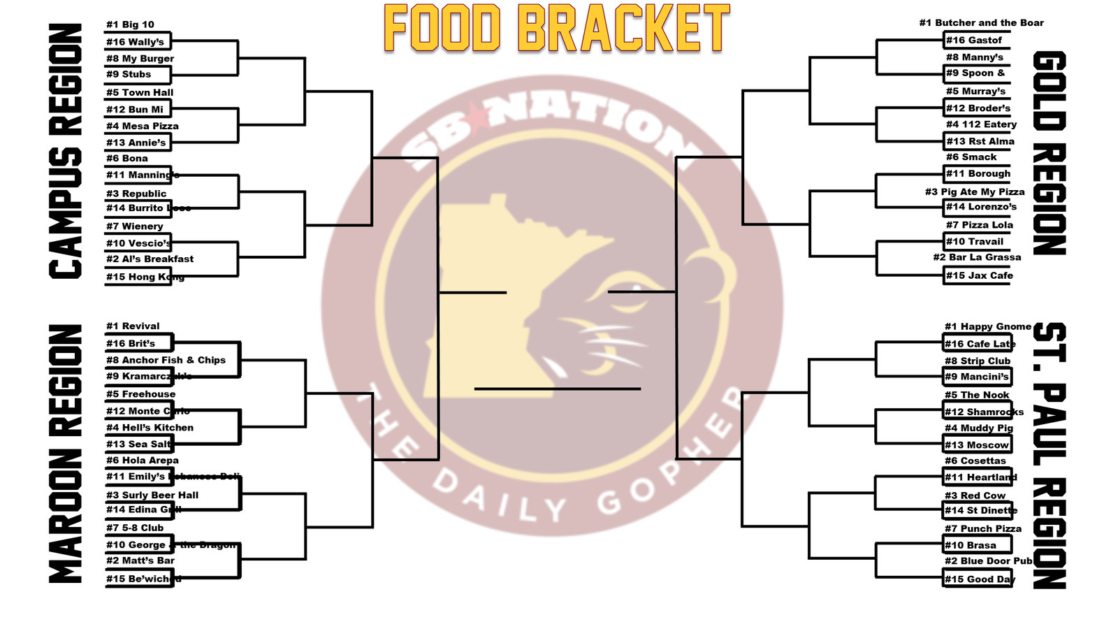 2016_full_bracket_round_of_64_large.0.0