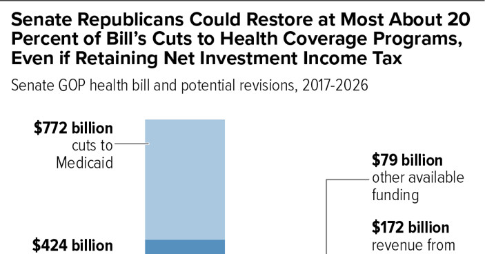 aeaebb68c2d weeklystandard.com Why it s so hard for Senate Republicans to fix their  health care bill