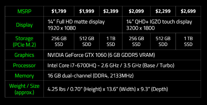 razer blade pricing chart