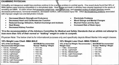 ABC medical committee will recommend weight cutting reform plan to ABC body