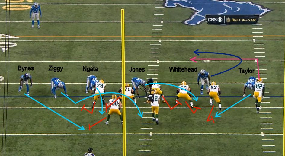 NFL Jerseys Wholesale - Film breakdown: What happened during Ziggy's sacks? (Part two ...