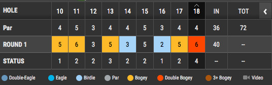 tiger woods a total mess off the tee in awful start at