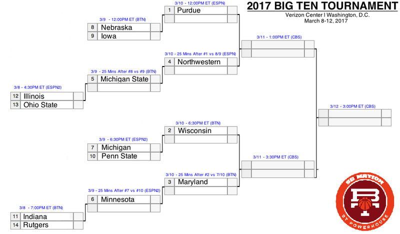 2_19_17_BTT_Bracketology_copy.png