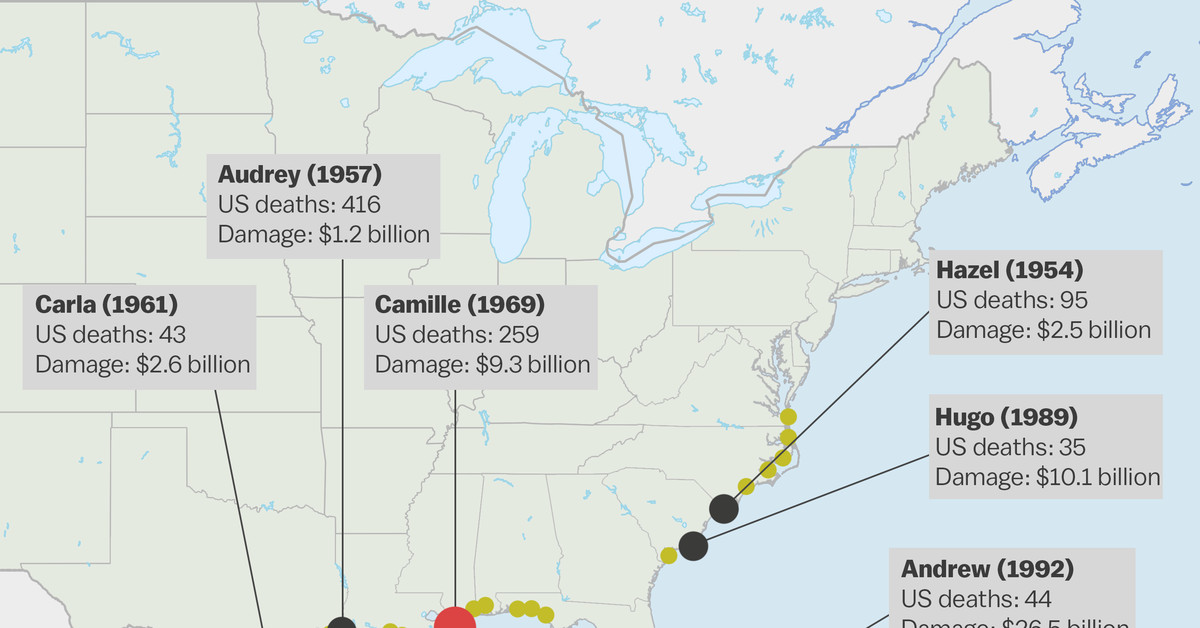 A map of the most powerful hurricanes in the US since 1950 Vox