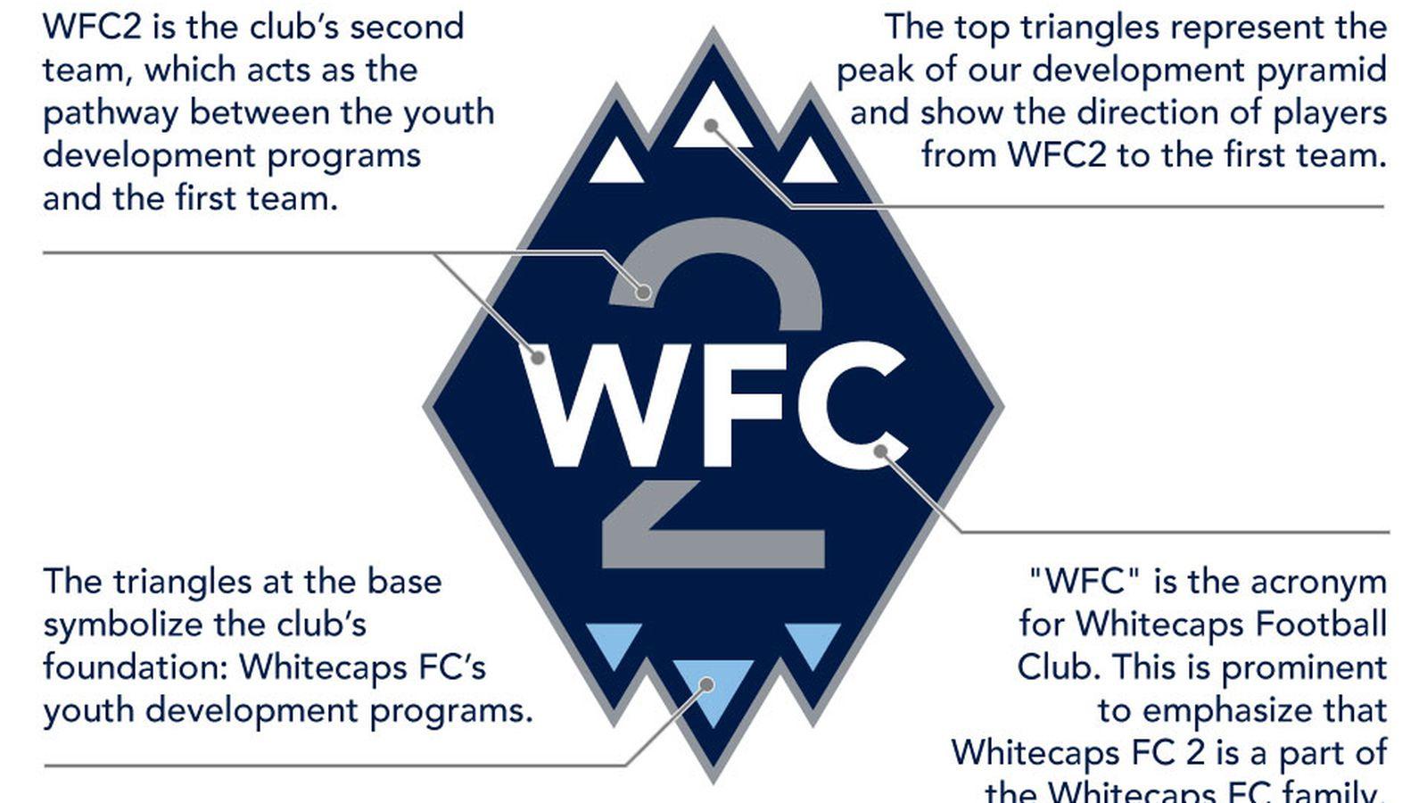 Wfc_198_960x960_logodetails3.0
