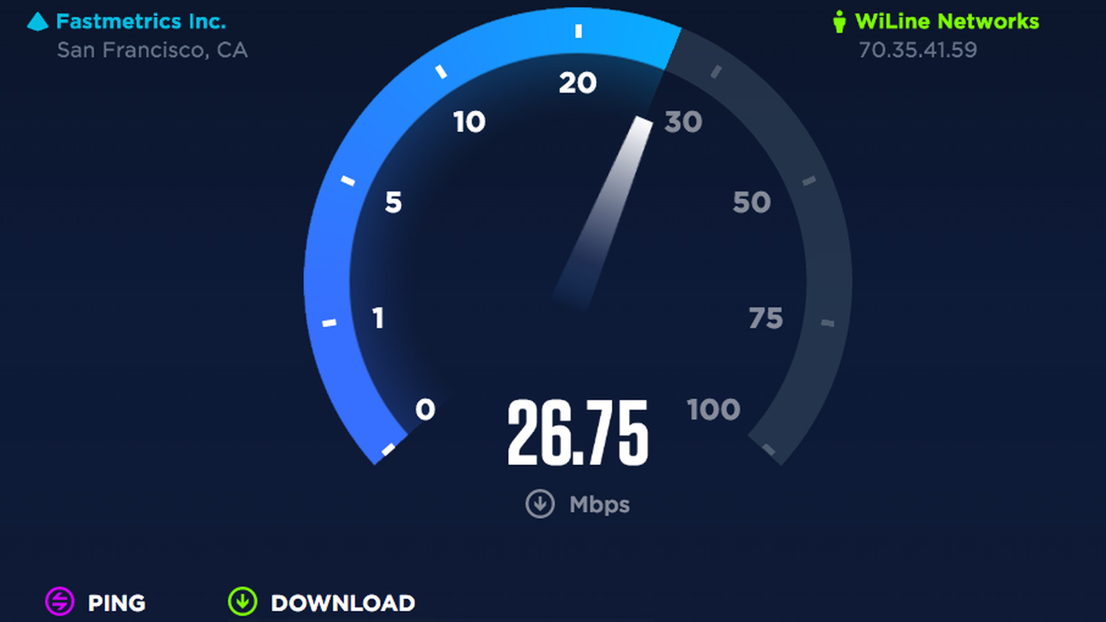 The Best Way To Check Your Internet Speed Is Dropping