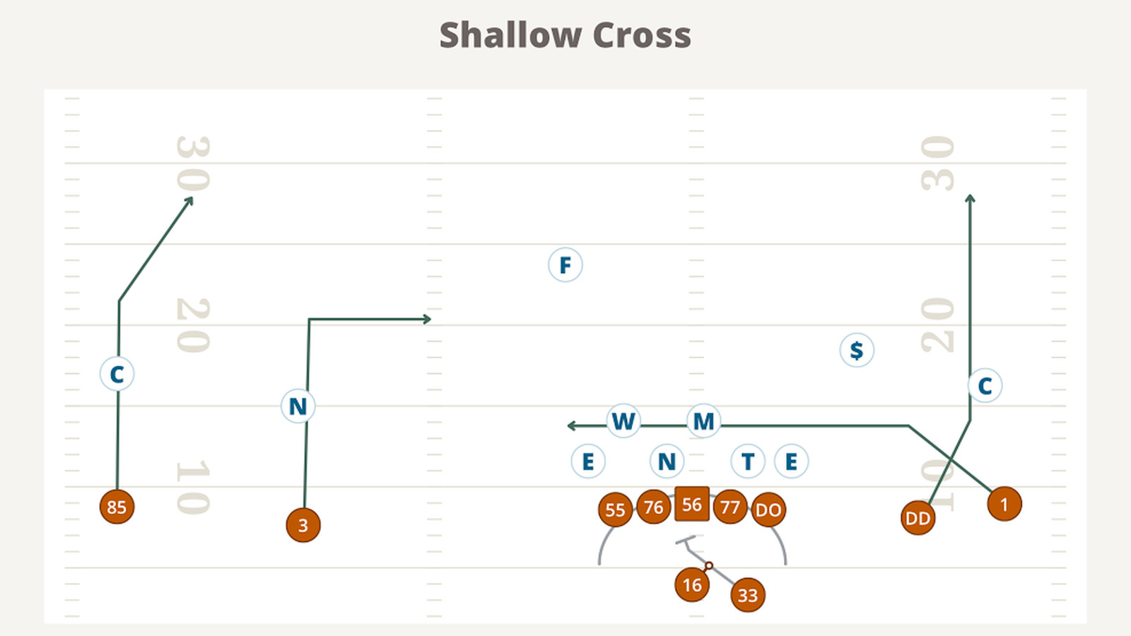 Shallow_cross.0.0