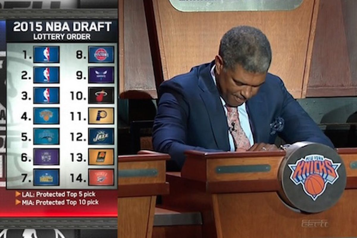 Lakers Land No. 2 Pick in 2017 Draft