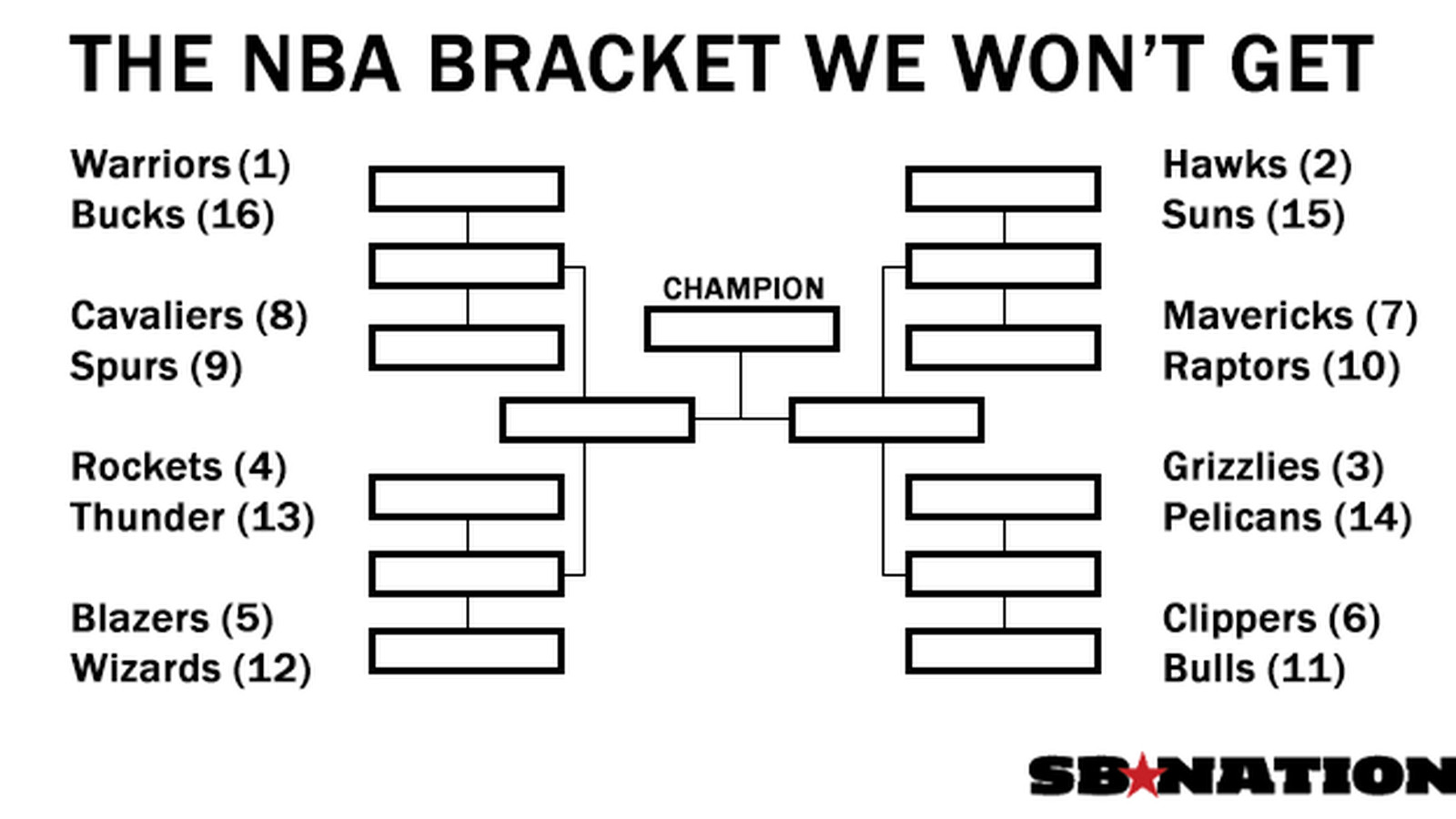 Here's The NBA Playoffs Bracket We Will Not Get