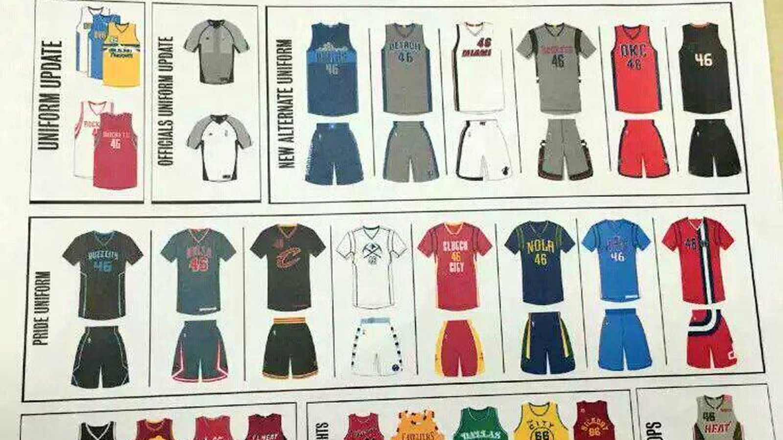 New Rockets uniforms leak, including awesome Clutch City ...