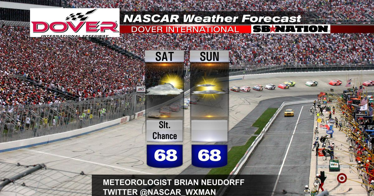 nascar weather forecast at dover  looks like a mainly dry
