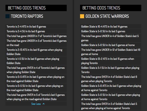 g spread vs z spread nba odds yesterday