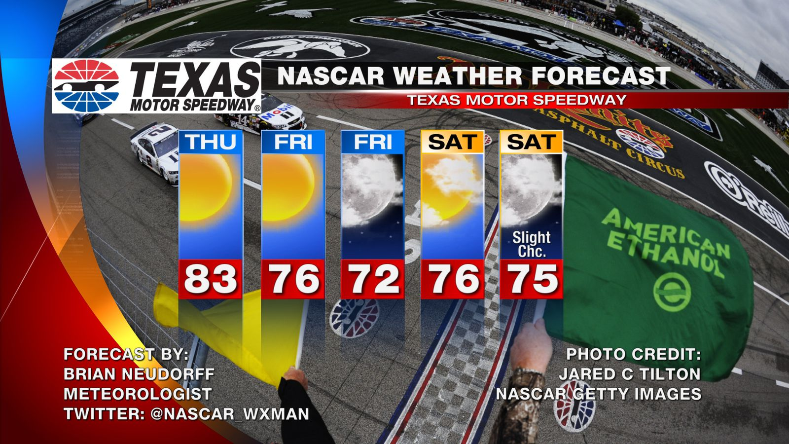 2016 Nascar At Texas Motor Speedway Weather Forecast