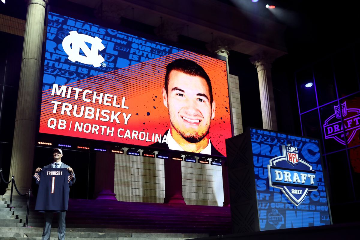 NFL Draft Recap: Finding teams that improved by division
