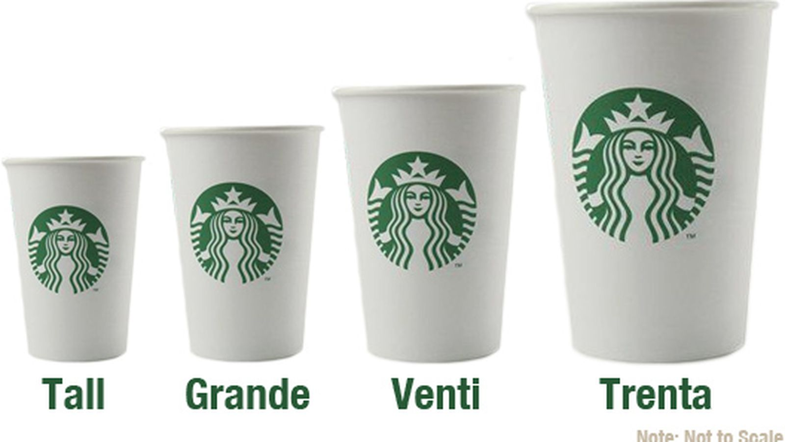 starbucks coffee Find great deals on ebay for starbucks coffee mug in starbucks collectibles shop with confidence.