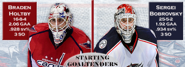 Capitals vs. Blue Jackets Game Thread - Japers&39 Rink