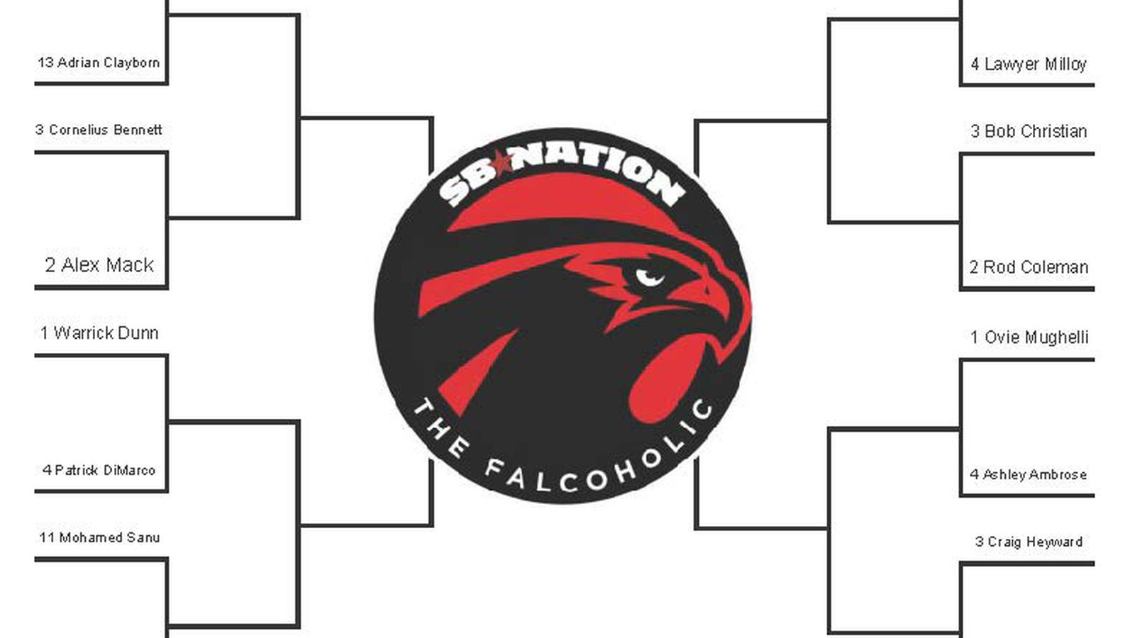Falcons_ufa_bracket_sweet_16.0