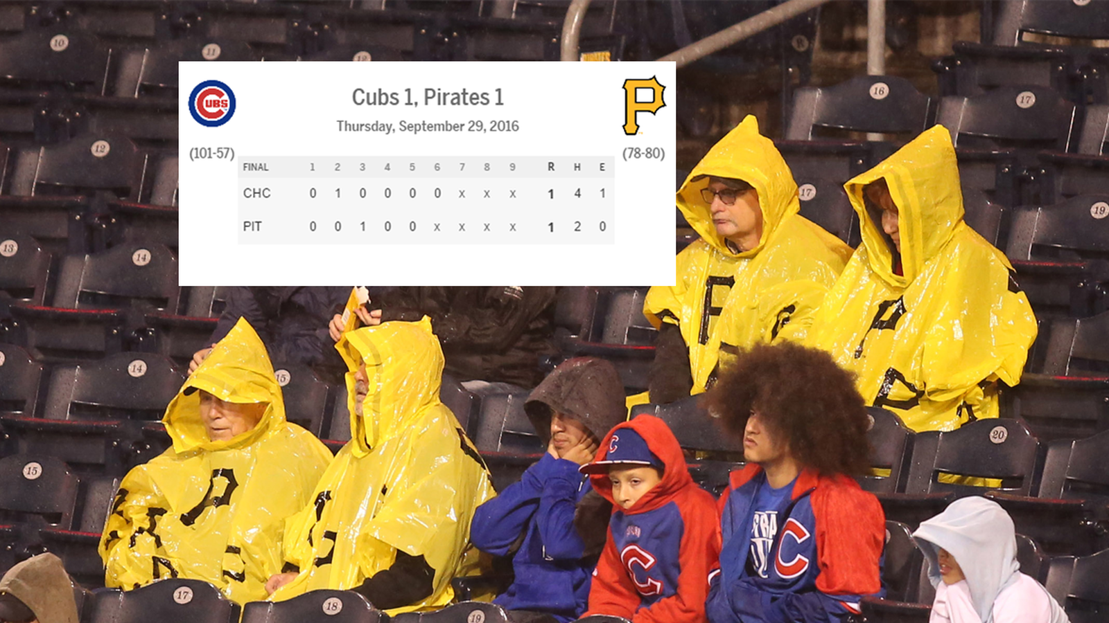 A rain delay in late September resulted in a rare MLB tie - SBNation.com