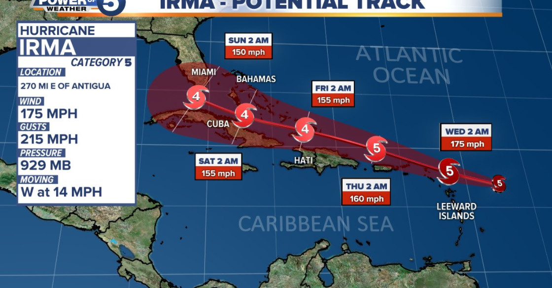 How Florida's CFB teams are responding to Hurricane Irma