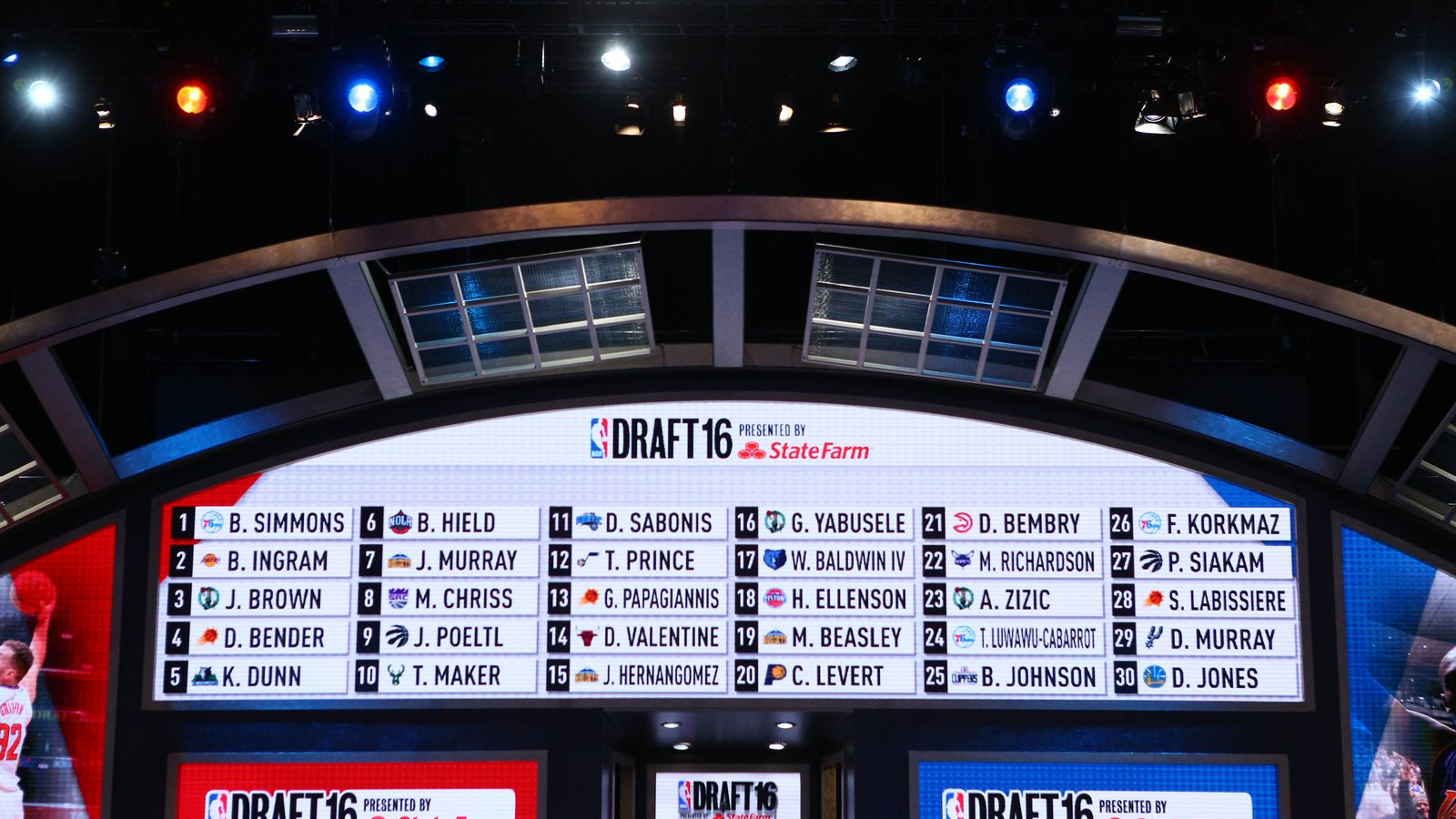 Nba Draft: Trending Stories: The Draft, Gregg Popovich, Rest And More