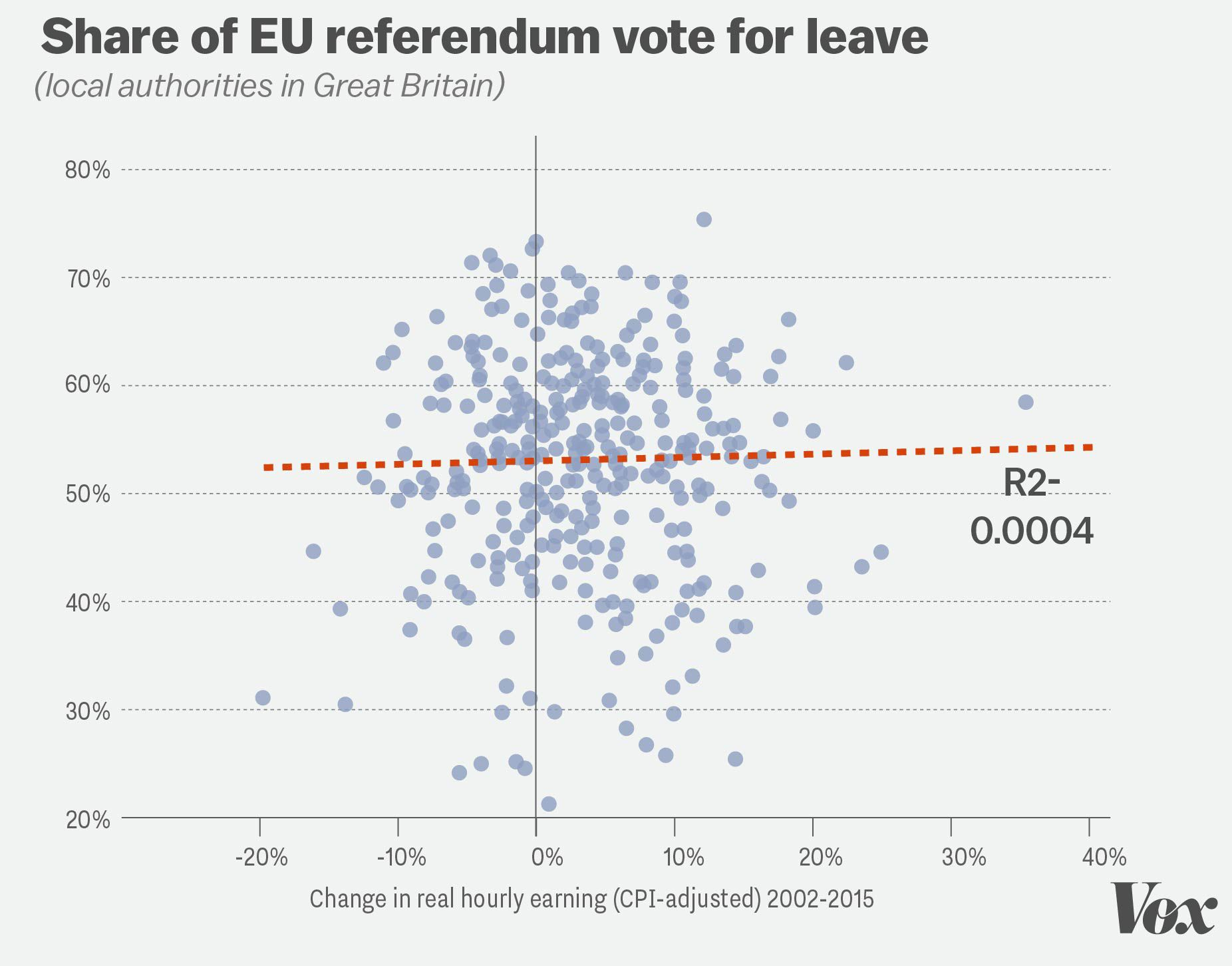 One of the referendum ballots that U K  citizens will use to decide whether  the country should