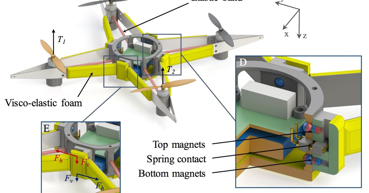 Wibbly Wobbly Quadcopters Take a Bashing and Keep on Flying