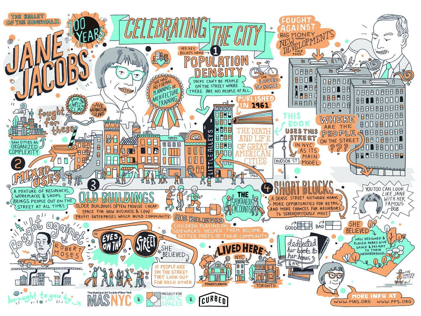 celebrating jane jacobs curbed