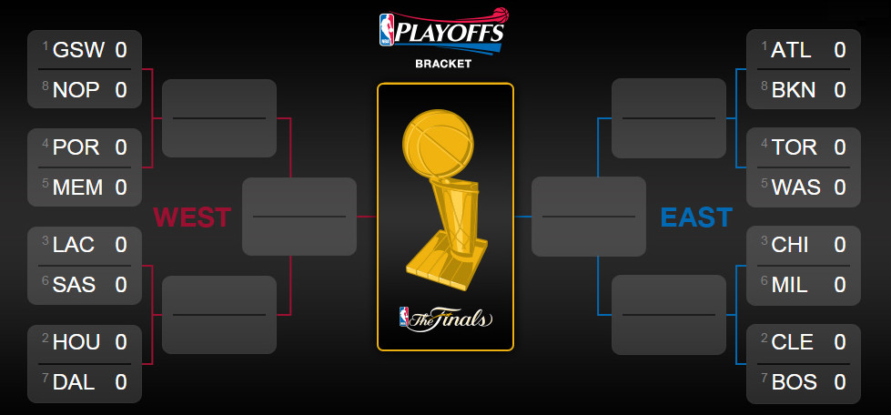 NBA playoffs 2015: Bracket, schedule and scores - SBNation.com