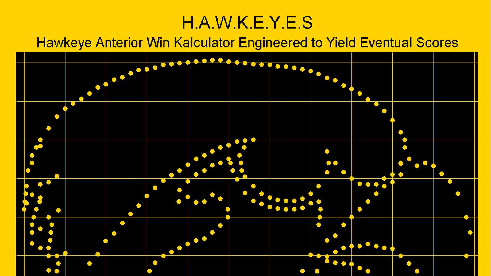 Hawkgraph.0