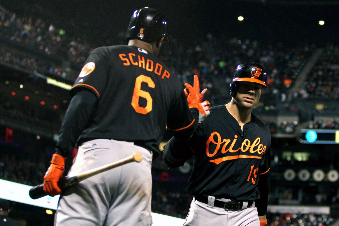 Orioles Back in First in AL East With Win Over Giants