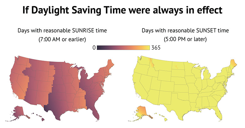 Daylight Saving Time Has Ended It Really Should Go On Forever Vox