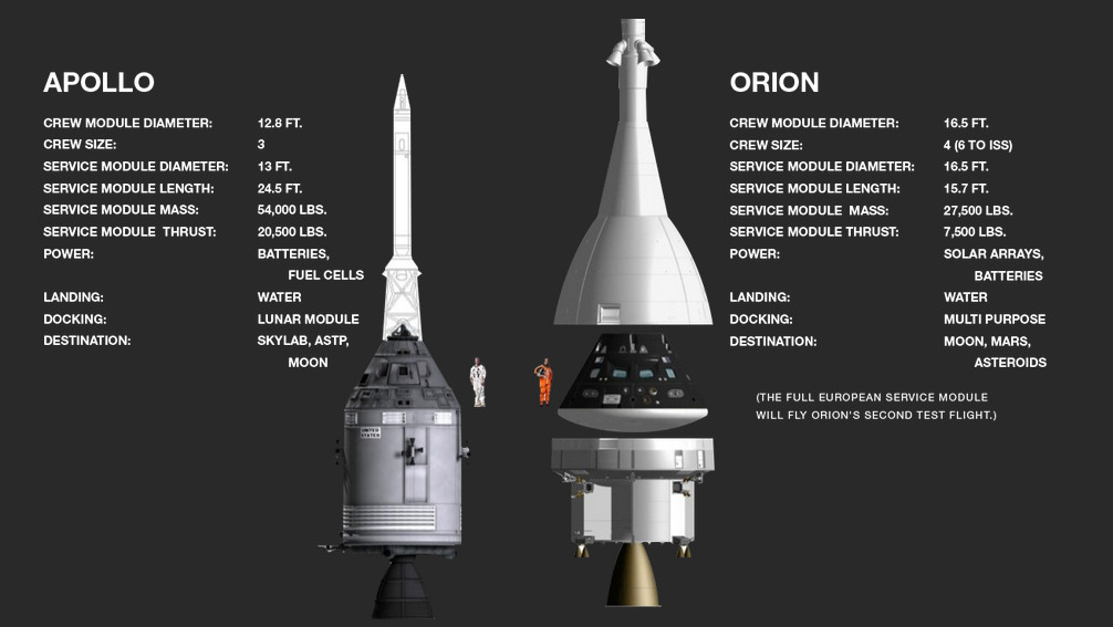 Orion NASA Cancelled - Pics about space