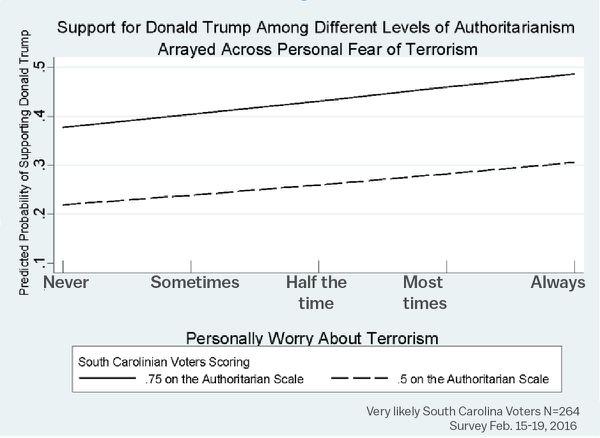 [Image: Trump_poll1.0.jpg]
