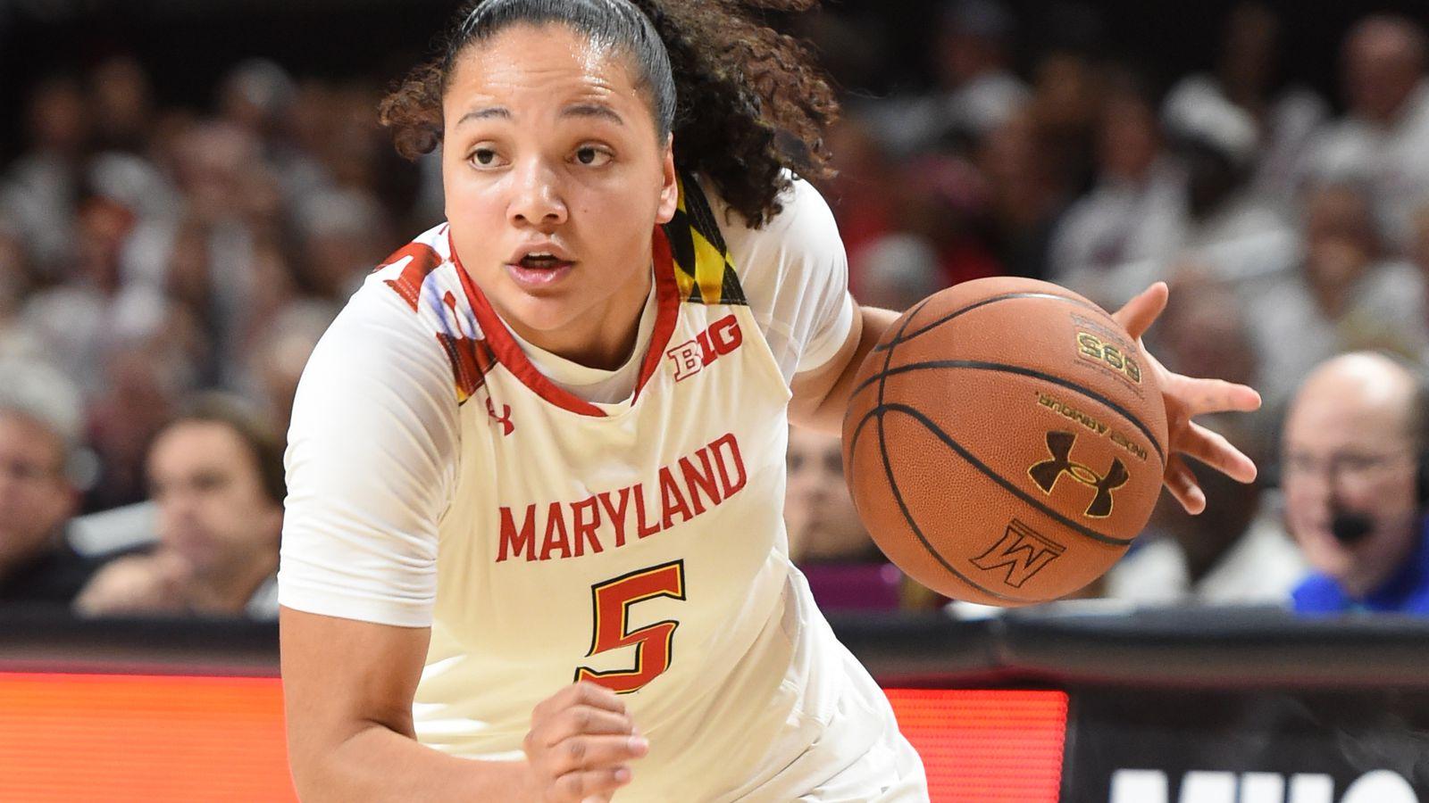 Maryland Terps Basketball Schedule   Basketball Scores