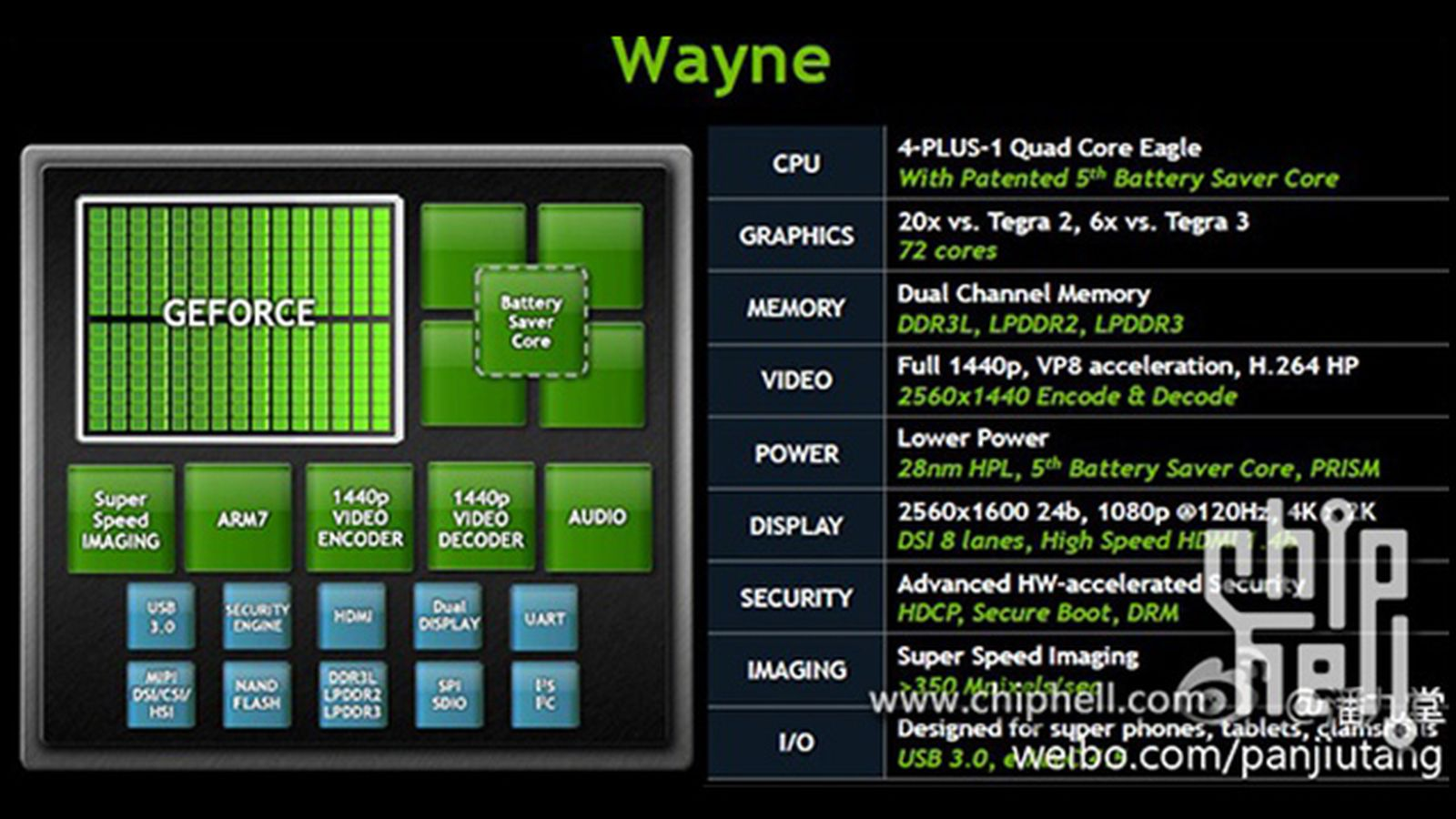 Nvidia S Tegra 4 Leaks With 72 Core Graphics For Your