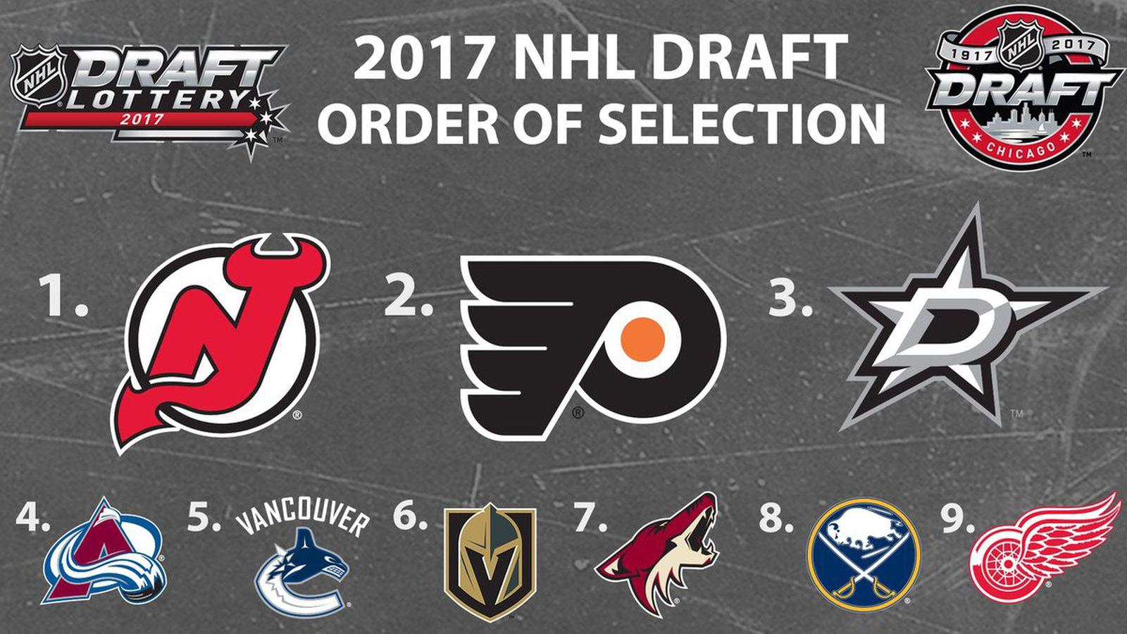 Draft_lottery_order.0