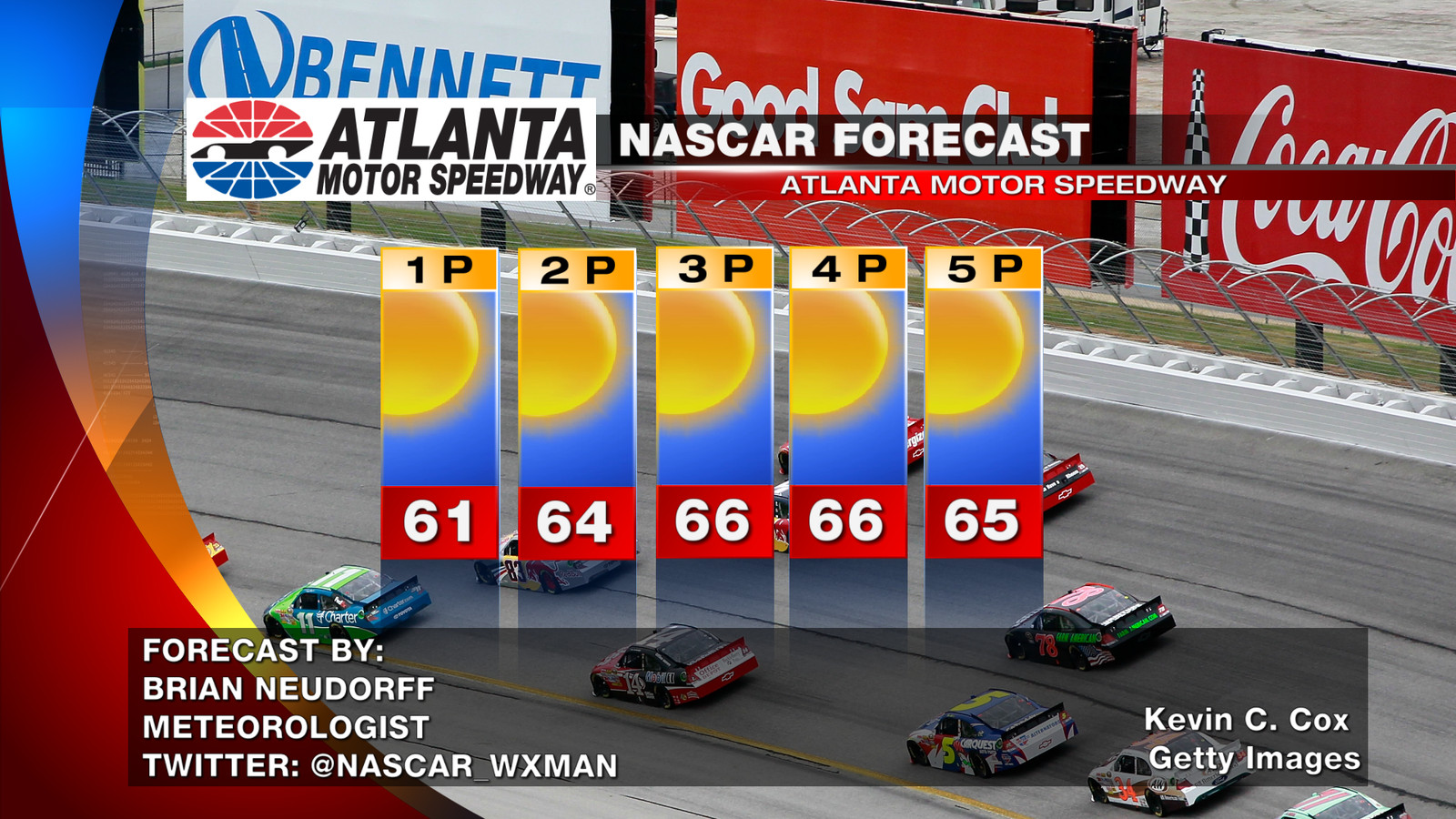 Picture Perfect Race Day Weather For Nascar At Atlanta