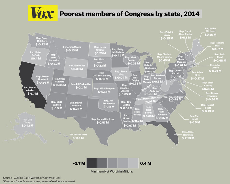 Poorest members of Congress final