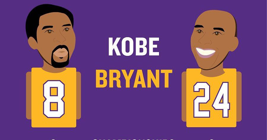 uk availability 1c0bd 337e0 kobe bryant jersey sales numbers